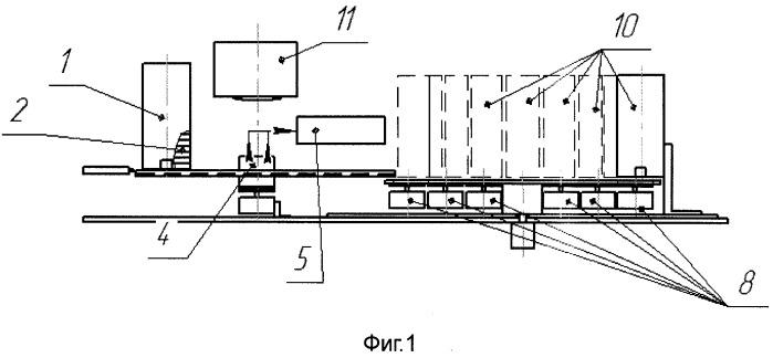 Устройство для сортировки на группы по электрическим параметрам плоских хрупких изделий