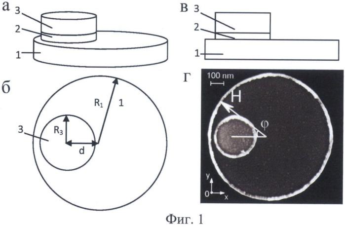 Магнитный элемент и способ контроля параметров магнитного вихря в ферромагнитных дисках