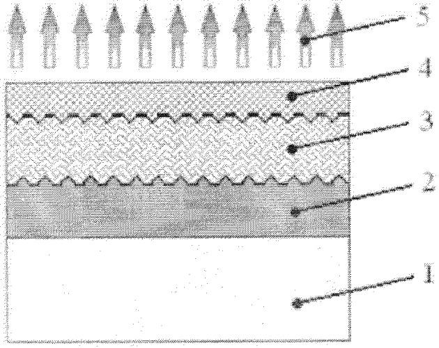 Способ изготовления органического светоизлучающего диода