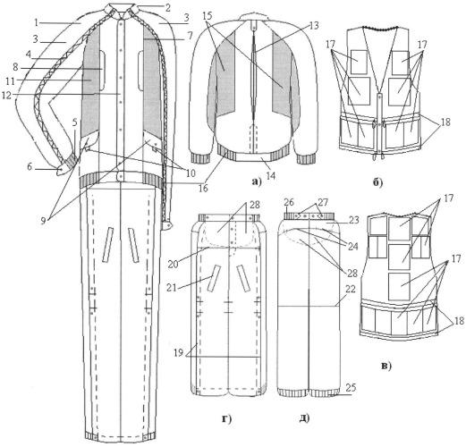 Костюм для людей с ограниченными двигательными возможностями (инвалидов-колясочников)