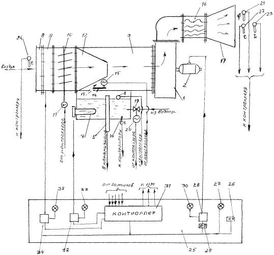 Устройство для тепловлажностной обработки воздуха