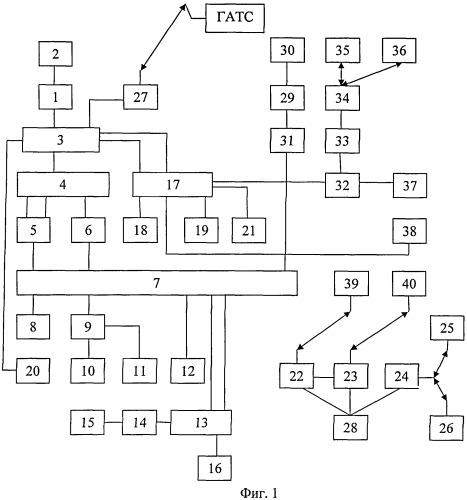 Подвижный комплекс средств оперативной связи