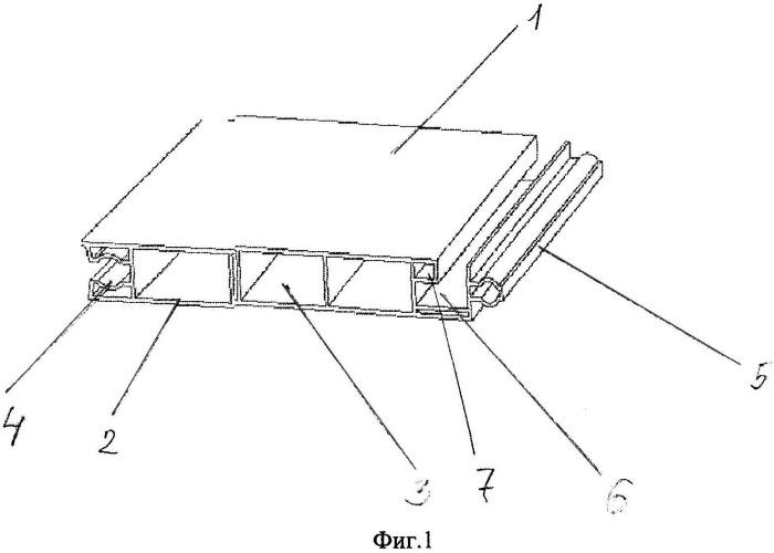 Универсальная пластиковая панель (варианты)
