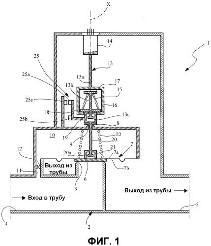 Клапанный узел и газомер, включающий в себя указанный клапанный узел