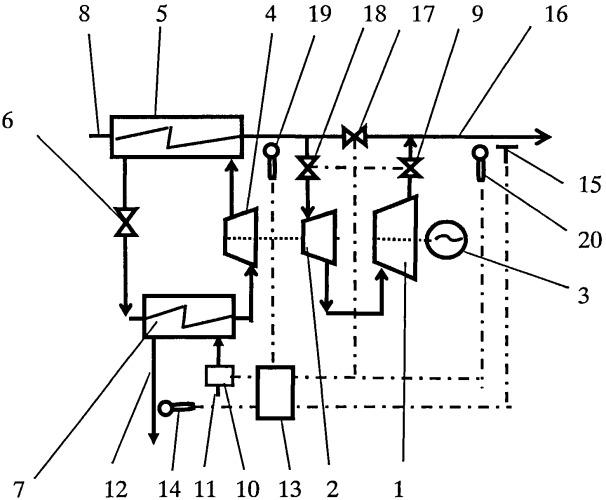 Детандер-генераторный агрегат