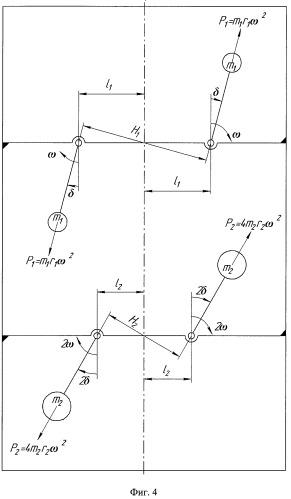 Способ возбуждения негармонических колебаний момента в вибрационных сепарирующих машинах