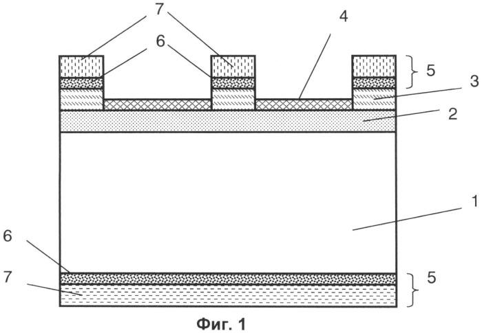 Способ изготовления каскадных солнечных элементов на основе полупроводниковой структуры galnp/galnas/ge