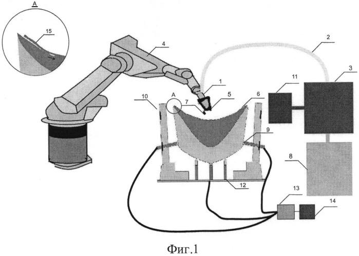 Способ лазерной резки хрупких неметаллических материалов и устройство для его осуществления