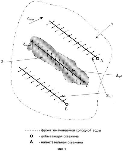 Способ разработки нефтяной залежи горизонтальными скважинами с проведением многократного гидравлического разрыва пласта