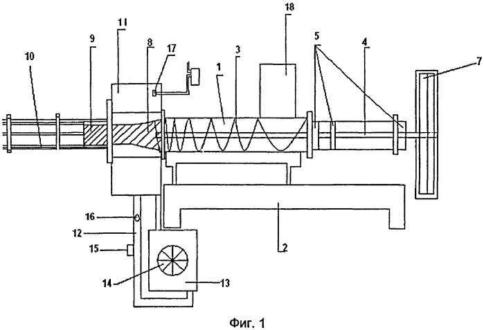 Способ изготовления брикетов из измельченной соломы и устройство для изготовления брикетов