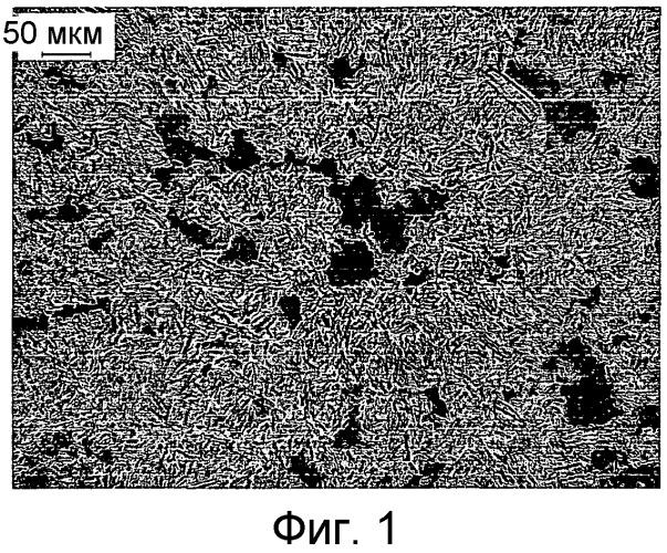 Способ изготовления микрофибриллированной целлюлозы и изготовленная микрофибриллированная целлюлоза