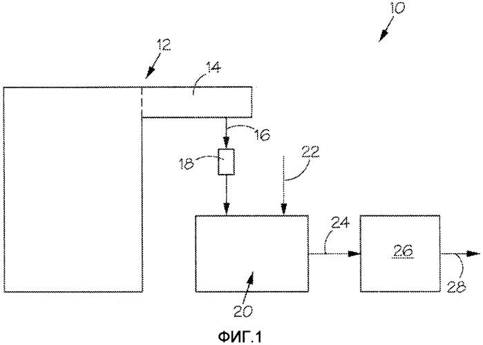 Способ и устройство для изготовления частиц защищенного катализатора с помощью расплавленного органического вещества