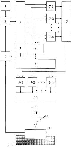Устройство для подгонки толстопленочных резисторов