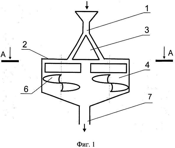Дробилка со шнековыми отражателями