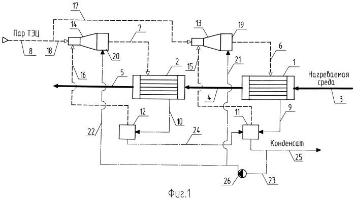 Способ подогрева в паровых теплообменниках и установка для его осуществления