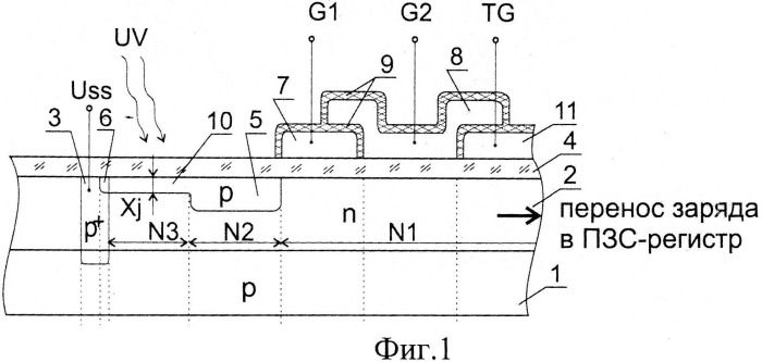 Фоточувствительный прибор с зарядовой связью