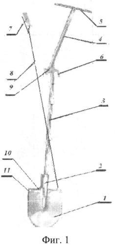 Суперлопата с металлическим черенком из трубы квадратного поперечного сечения и полотно лопаты