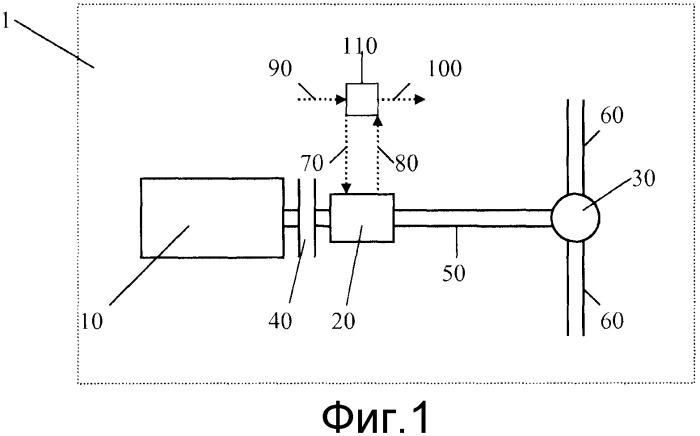 Система управления точками переключения передач