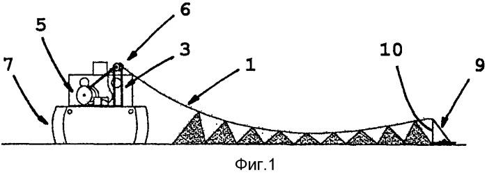 Способ и устройство для нанесения диспергирующего вещества или других веществ на поверхность воды