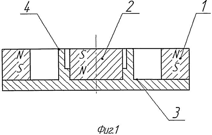 Магнитный блок распылительной системы