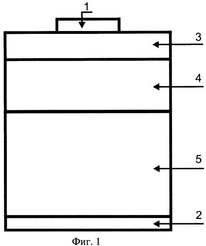 Способ формирования высоковольтного карбидокремниевого диода на основе ионно-легированных p-n-структур