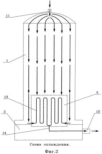 Система жидкостного охлаждения электронного устройства