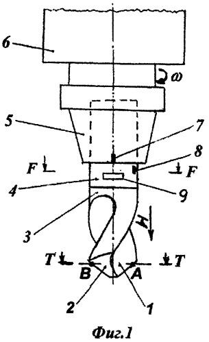 Способ установки осевого двухлезвийного режущего инструмента