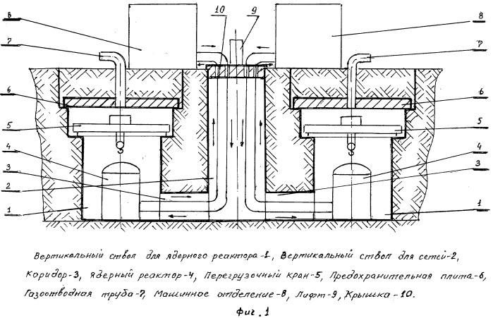 Технология строительства атомных электростанций