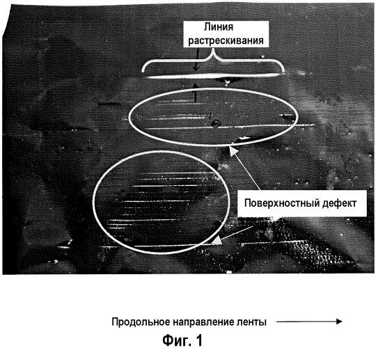 Лента из ферромагнитного аморфного сплава с уменьшенным количеством поверхностных дефектов и ее применение