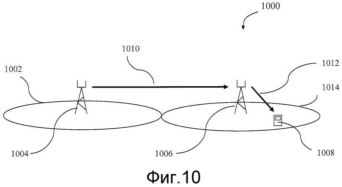 Способ и устройство в системе связи