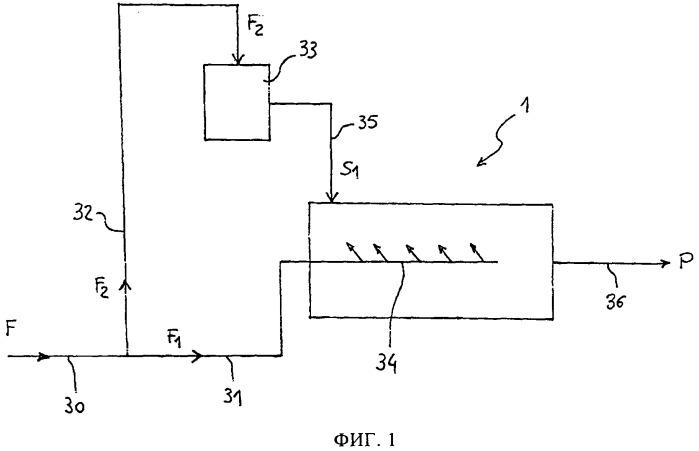 Способ и устройство для гранулирования в псевдоожиженном слое