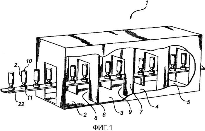 Устройство и способ для поддержания барьера из газового потока между двумя соединенными объемами