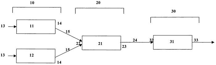 Способ и установка для конечной обработки эластомера