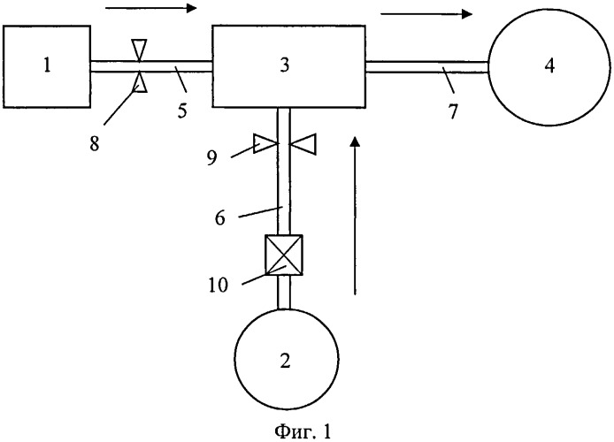 Способ смесевого наддува топливных баков жидкостной ракетной двигательной установки и жидкостная ракетная двигательная установка