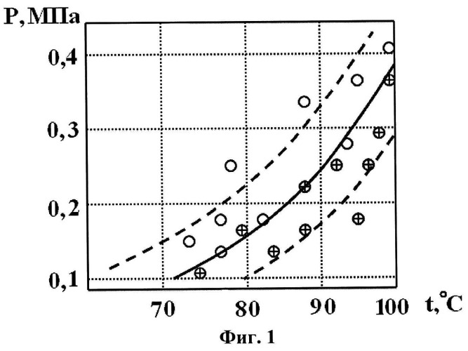 Способ очистки теплообменника от карбонатных отложений