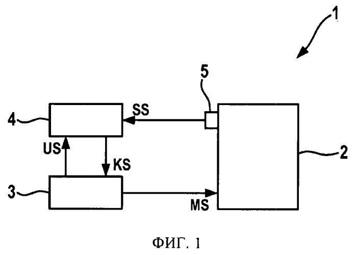 Способ и устройство для распознавания детонационного стука при смене режимов работы двигателя внутреннего сгорания