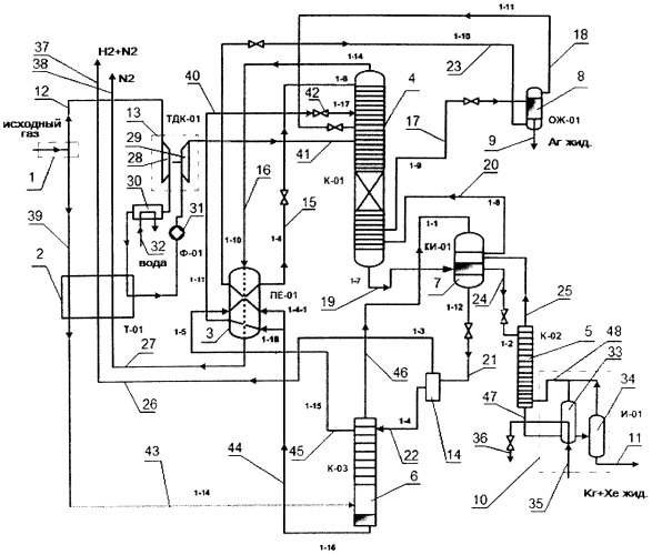 Способы выделения двухступенчатой ректификацией инертных газов из хвостовых газов и устройство для его осуществления