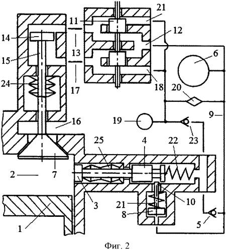 Способ зарядки рабочей жидкостью гидроаккумулятора системы гидравлического привода газораспределительного клапана и топливной форсунки двигателя внутреннего сгорания