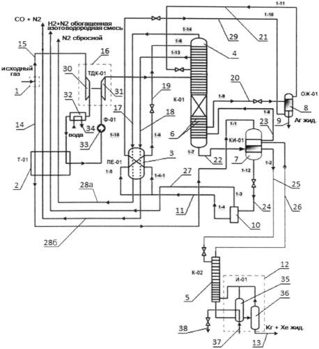 Способ выделения одноступенчатой ректификацией инертных газов из хвостовых газов и устройство для его осуществления