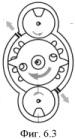 Двигатель внутреннего сгорания: 6-ти тактный роторный двигатель с вращающимися запорными элементами, раздельными роторными секциями разного назначения, камерами сгорания неизменного объема, расположенными в рабочих роторах