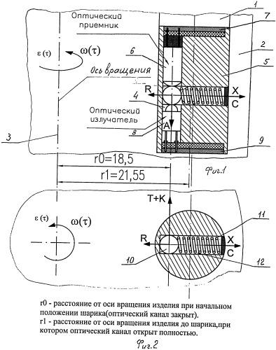Оптический предохранитель тела вращения