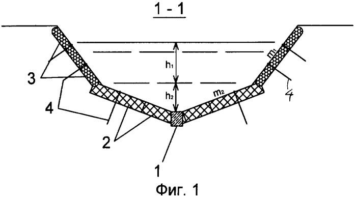 Способ возведения водосбросного канала полигонального профиля с гибким креплением