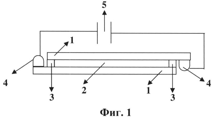 Полимерное электрохромное устройство