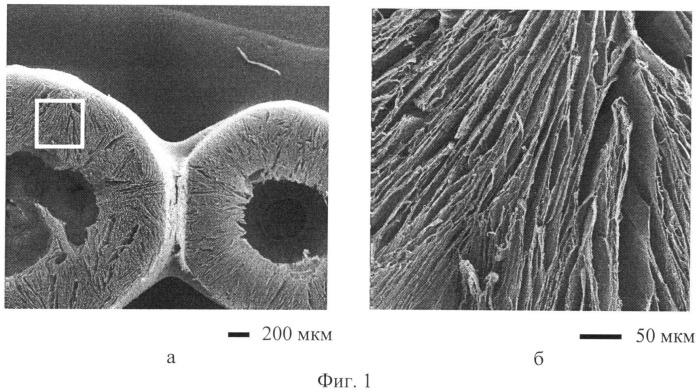 Способ изготовления деталей из полимерного ультрадисперсного пористого материала
