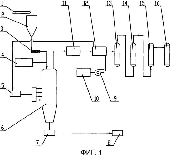 Способ и устройство для непрямой газификации биомассы с использованием водяного пара