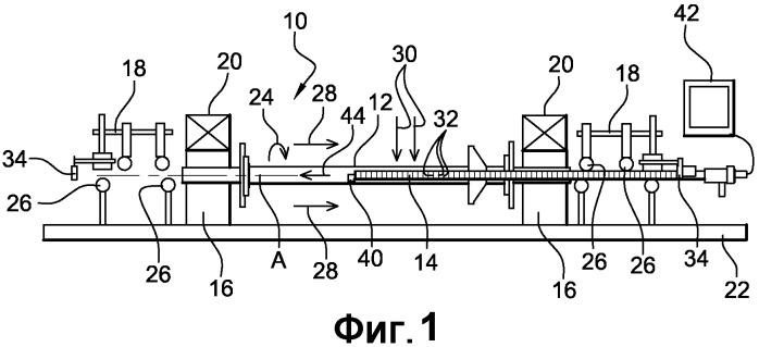 Стенд и способ контроля посредством магнитной дефектоскопии вала газотурбинного двигателя