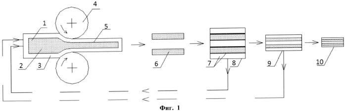 Способ получения металломатричного композиционного материала