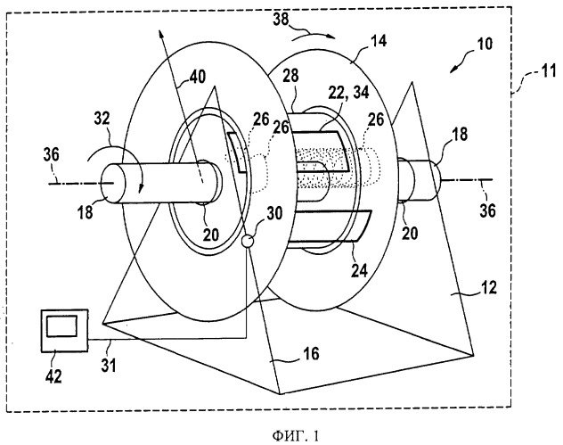 Определение частоты вращения электрической машины