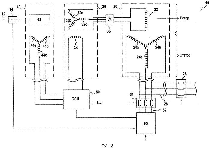 Стартер-генератор газотурбинного двигателя и способ его управления