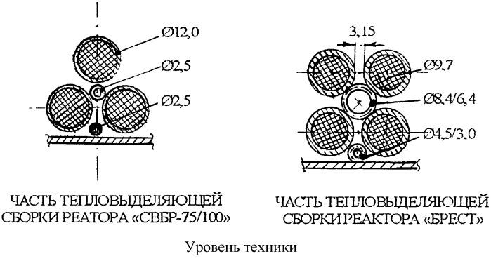 Способ дистанционирования твэлов в тепловыделяющей сборке